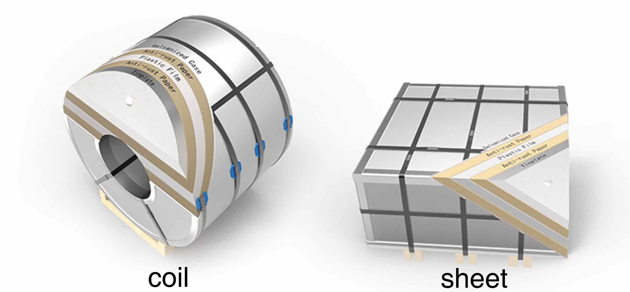 Tinplate - Shanghai AIYIA steel group